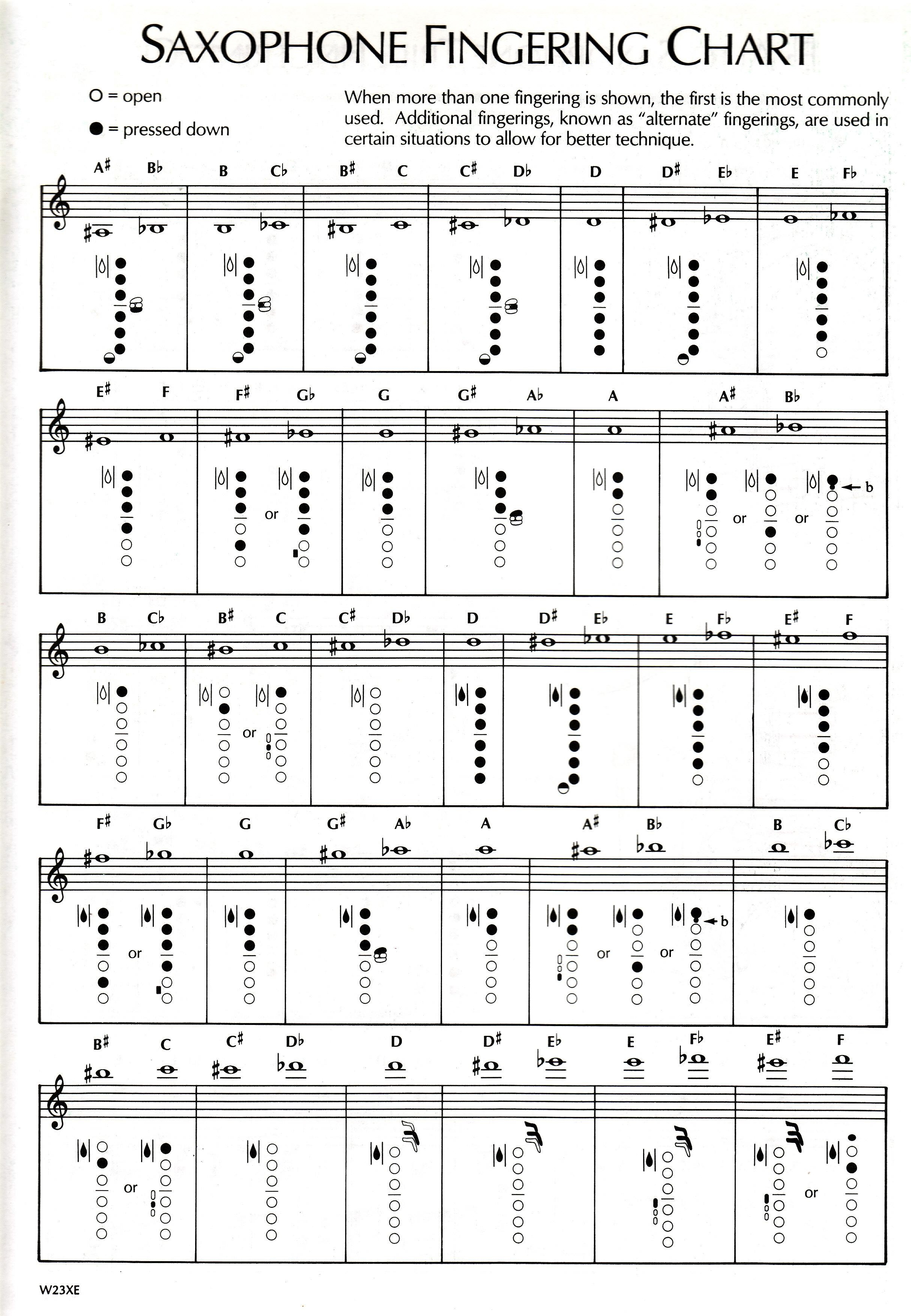 image regarding Printable Flute Finger Chart titled Software Fingering Charts - Gentleman B. Brown New music